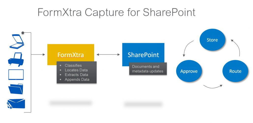 FormXtra_Capture_for_SharePoint