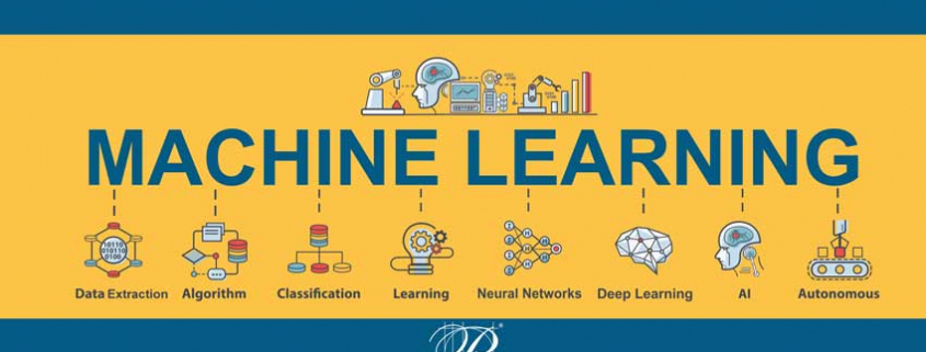 Machine Learning & Its Components - Self-learning Software